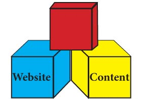 building blocks showing website and content as the foundation.